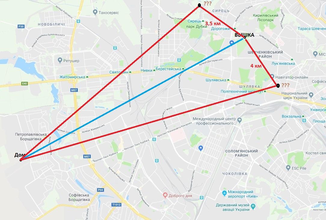 пример правильного направления антенны для приёма каналов т2